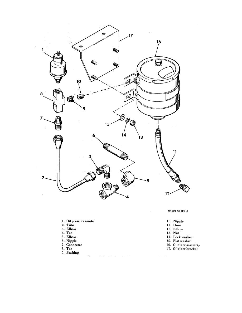 Figure 3-10. Engine oil filter mounting, exploded view.