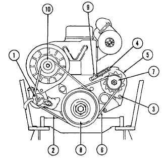 Centrifugal Pump Maintenance, Centrifugal, Free Engine