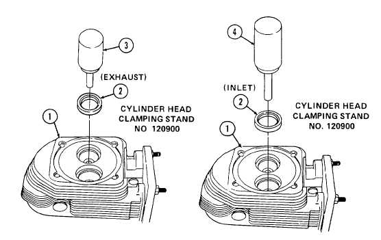 REPLACE/REPAIR VALVES, VALVE GUIDES, AND VALVE SEATS
