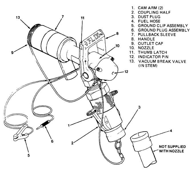 Figure 2-2. Closed Circuit Refueling (CCR) Nozzle Operation