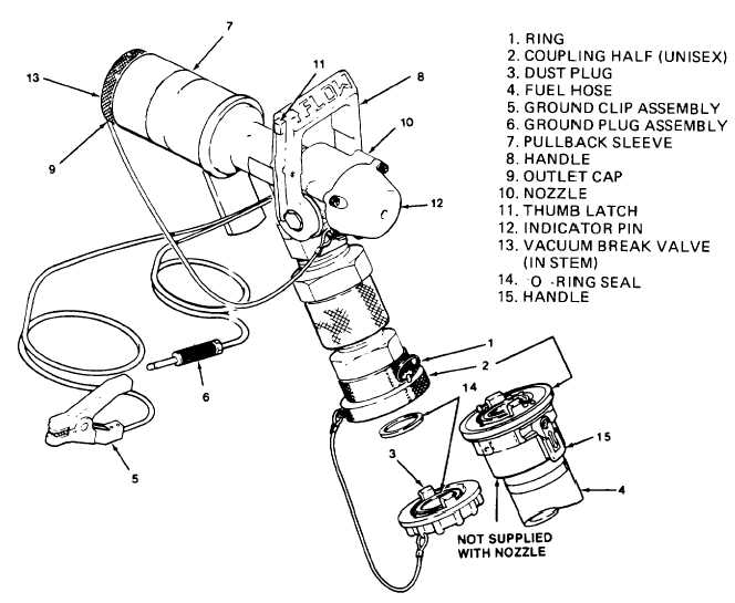 Figure 2-2. 1. Closed Circuit Refueling (CCR) Nozzle