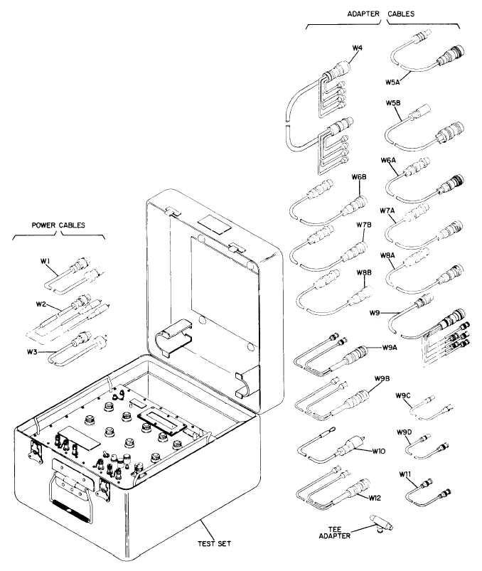 Figure 1-1. Test set, fuel quantity gage, capacitance type