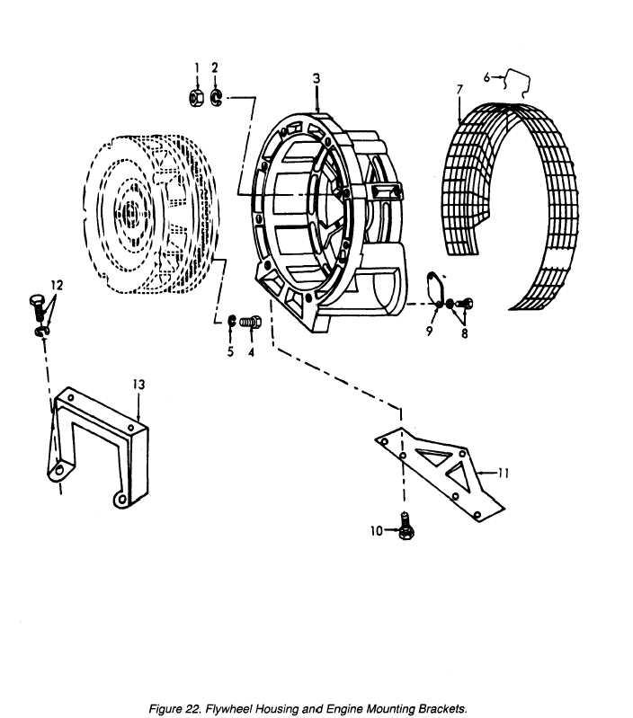 Figure 22. Flywheel Housing and Engine Mounting Brackets