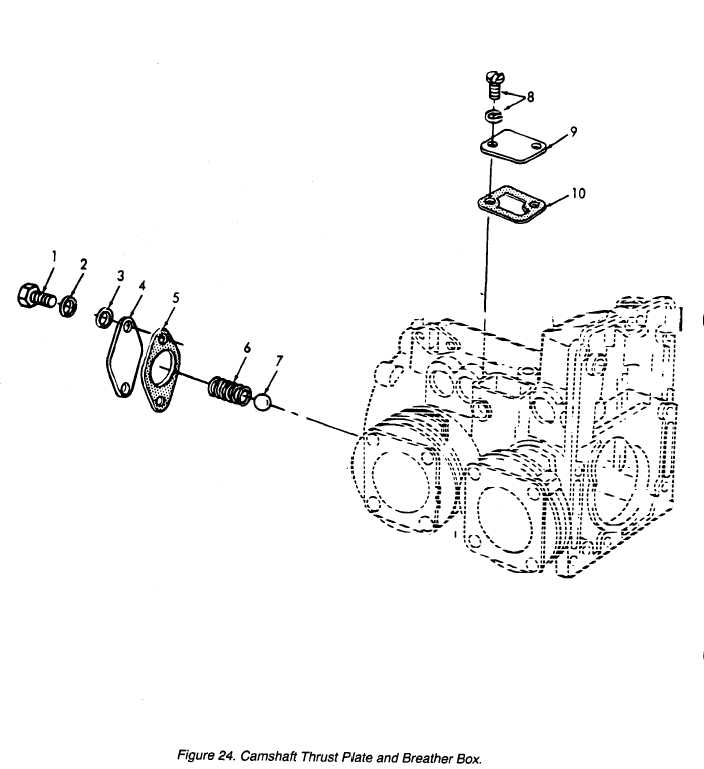 Figure 24. Camshaft Thrust Plate and Breather Box.