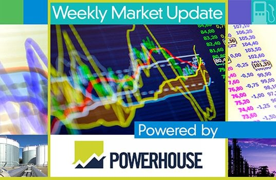Weekly Energy Market Situation, May 14, 2018