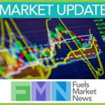 Market Report & Analysis for 4/24/2019 Morning Edition