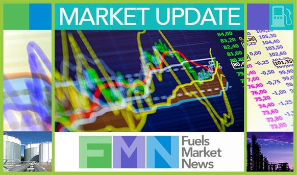 Market Report & Analysis for 5/2/2019 Morning Edition