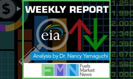 EIA Gasoline and Diesel Retail Prices Update, March 26, 2019