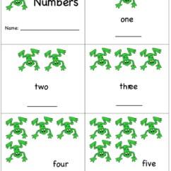Three Set Venn Diagram Word Problems Toyota Fujitsu Ten 86120 Wiring Printables | Fuel The Brain