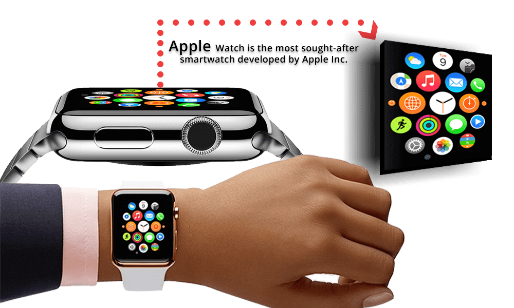 Apple-Watch-App-Development