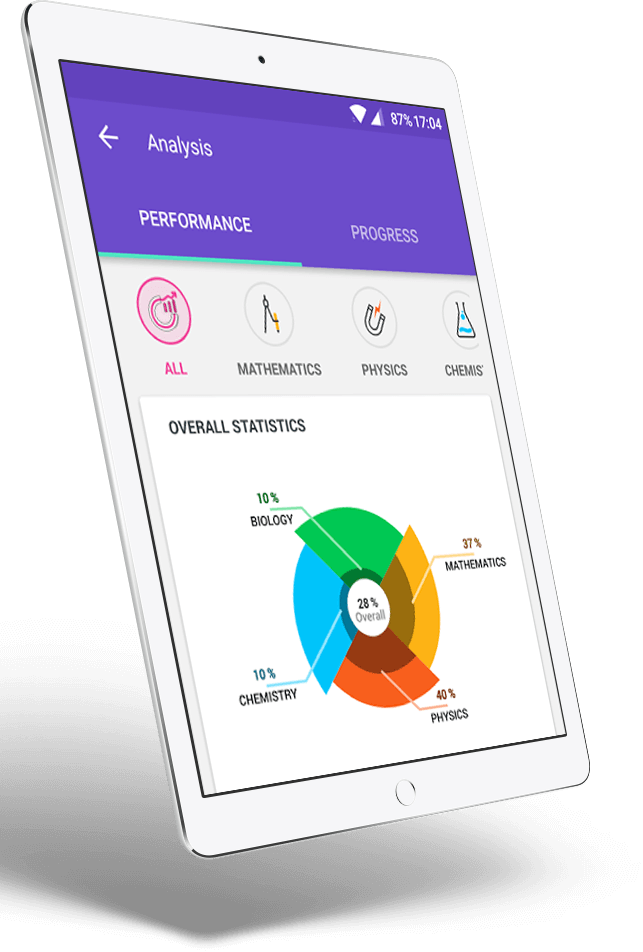 BYJU'S-the Learning App-Features