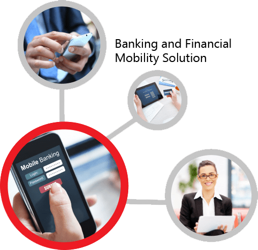 Banking-and-Financial-Mobility-Solutions