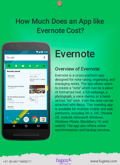 How Much Does an App like Evernote Cost