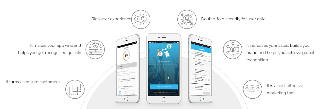 Tangible-Benefits-of-iPhone-Application-Development-in-FuGenX