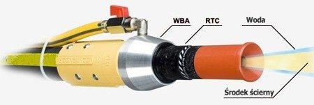 Feuchtstrahlkopf WBA mit Wasserführung zur Montage an der Düse.