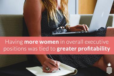 FUHWE Blog Womens - More Profitability