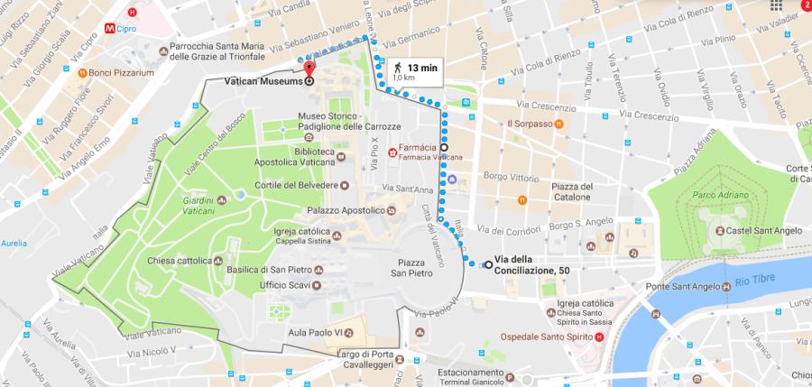 Museus do Vaticano - como chegar