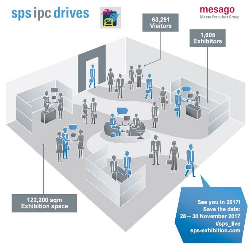 sps2016_figures_infographic