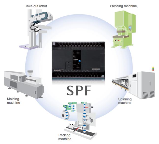 2017-06-13 10_04_28-Product Launch of SPF (PLC)_ES_MM_SU - Microsoft Word