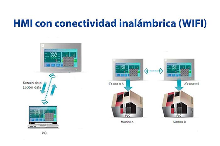 HMI con conectividad inalámbrica (WIFI)