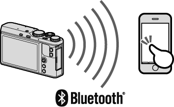 Wireless Connections (Bluetooth, Wireless LAN/Wi-Fi)