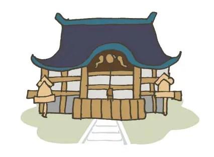 神社仏閣 東大阪市の藤井カイロプラクティック