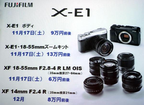 hoja de ruta para noviembre Fujifilm X