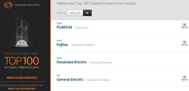 Fujifilm en el top 100 de innovadores según Thomson Reuters
