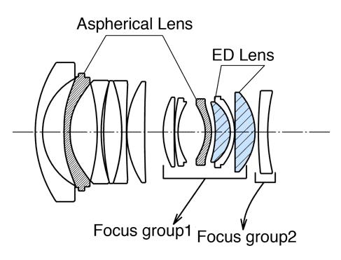 Esquema óptico del Fujinon XF 16mm