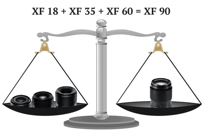 balanza-lentes-fujinon