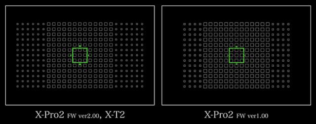 Mayor númnero de puntos de AF de la X-T2.