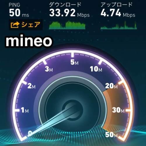 mineo-speed