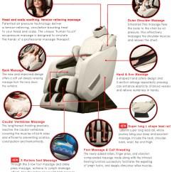 Posture Sensor Chair Theodore Koch Barber Parts Smk9600 - Fujita Massage