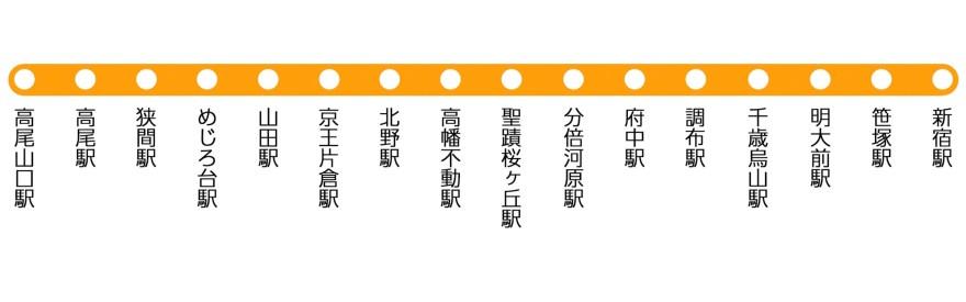 京王線準特急停車駅
