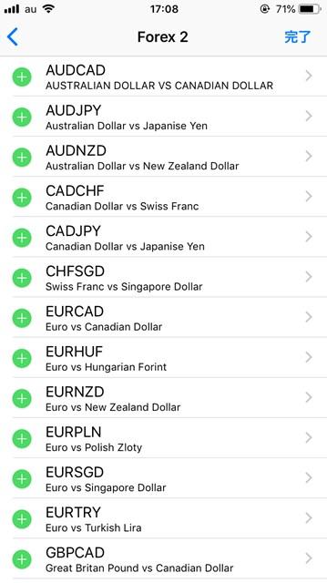 MT4アプリ 通貨ペア 変更