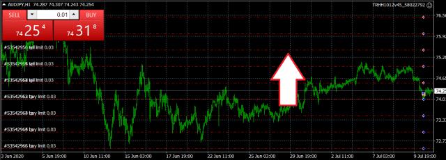 MT4 MT5 赤点線 消す方法