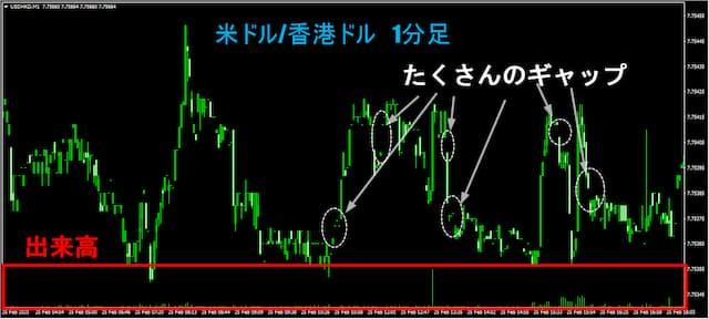 仮想通貨FX 為替FX どっちが勝ちやすい