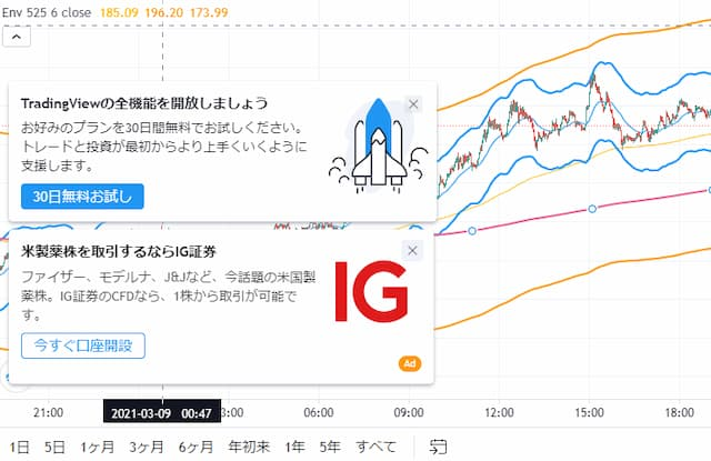 Trading View デメリット 広告