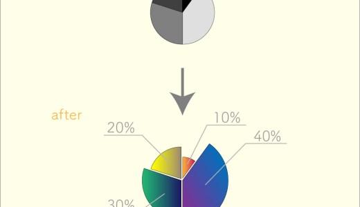 【Illustrator】グラフの要素をオブジェクト化してオシャレに編集できるようにする方法