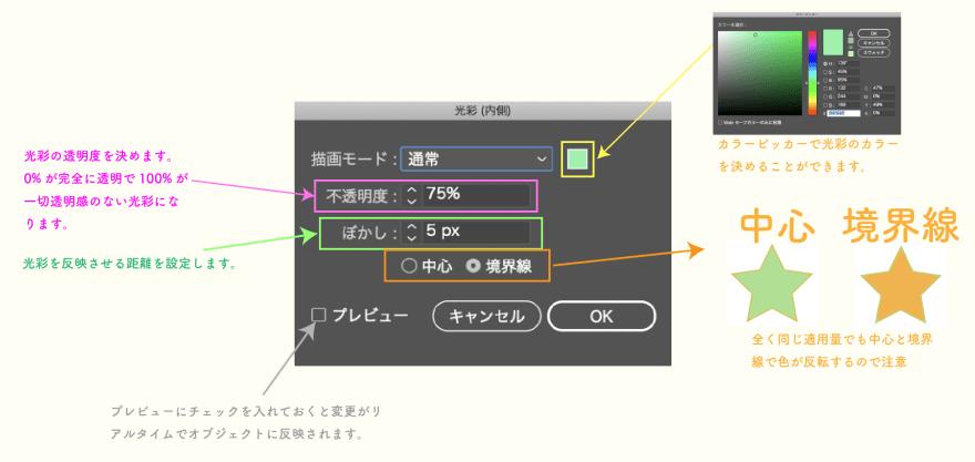 """光彩(内側)パネルの説明"""" width="""