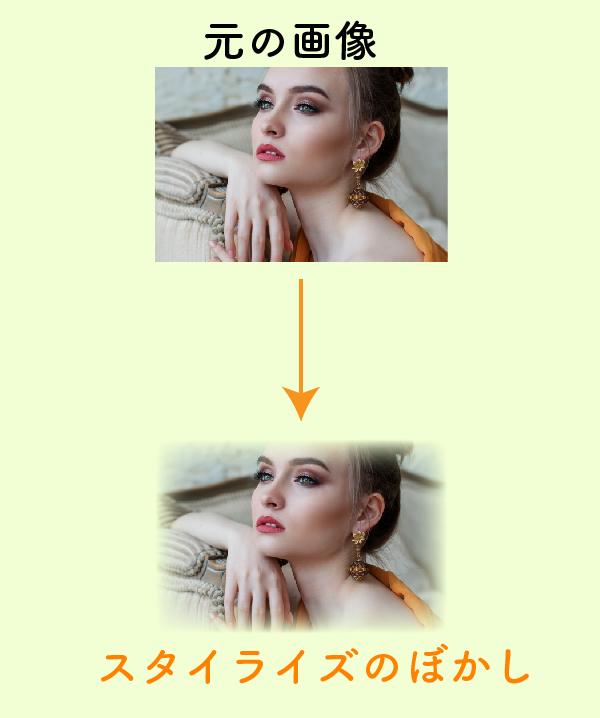 元の画像とスタイライズの比較