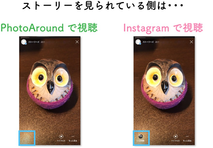 PhotoAroundの足跡Before-After