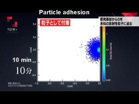 粒子10分S