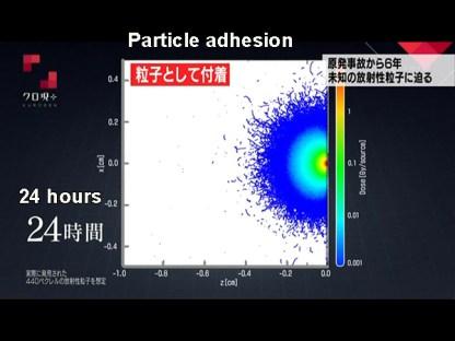 粒子24時間S