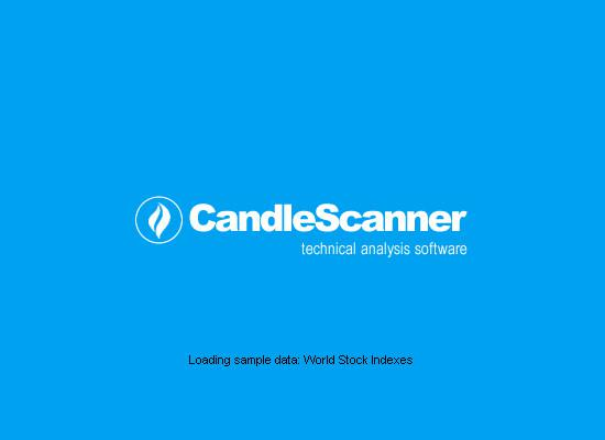 CandleScanner Intraday