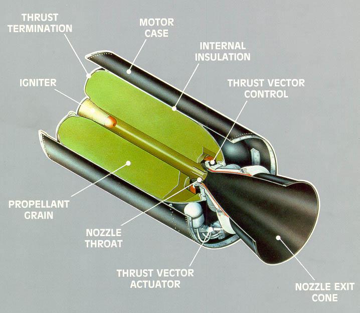 Hybrid Rocket Diagram Liquid Rocket Engine