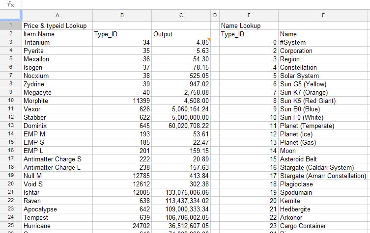Spreadsheet Saturday; The Basics (4/4)