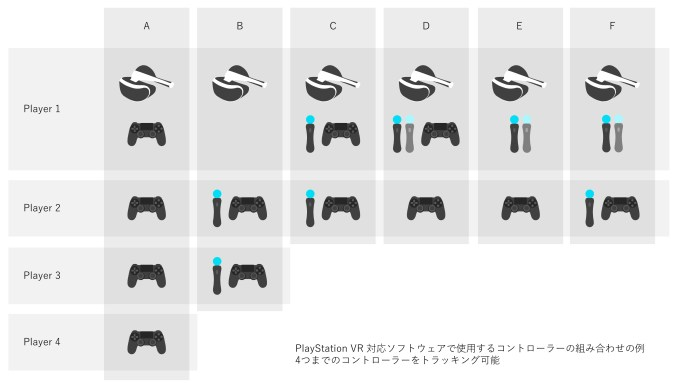 playstation-vr-tracking-controllers