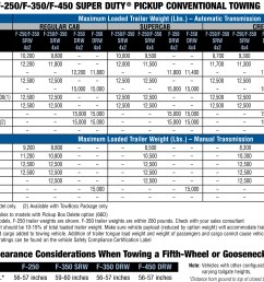 2009 ford f 150 trailer wiring diagram 2009 get free 2001 ford f 150 fuse diagram 2003 ford f 150 fuse diagram [ 2373 x 1561 Pixel ]