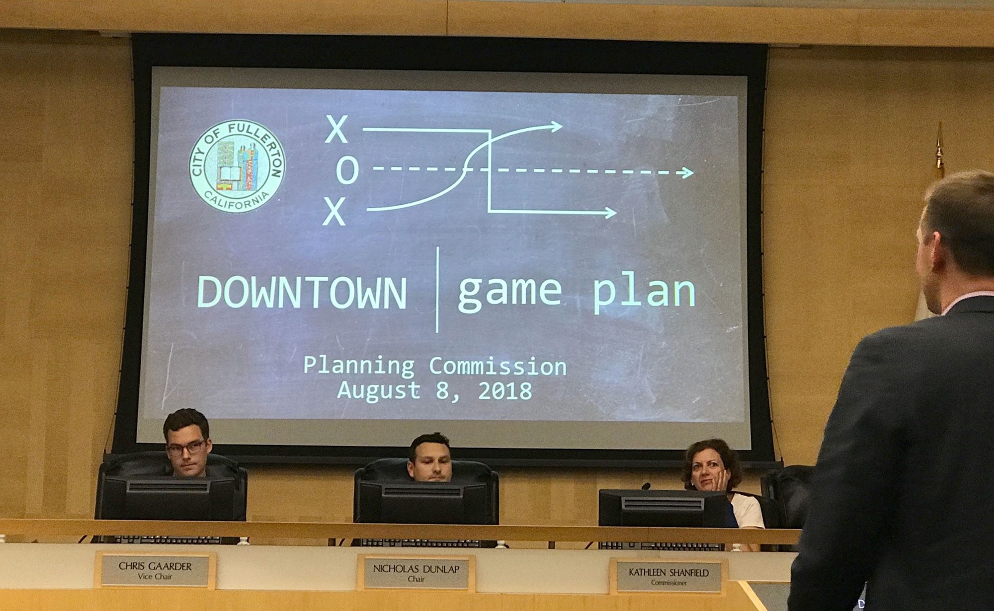 New Bar Rules Proposed for Downtown Fullerton - Fullerton